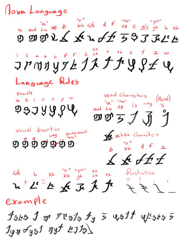 Nova language